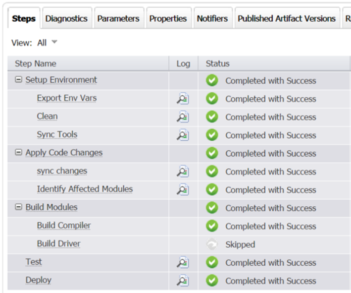 Enhancing Electric Commander Build Processes by Creating Dynamic Job Steps