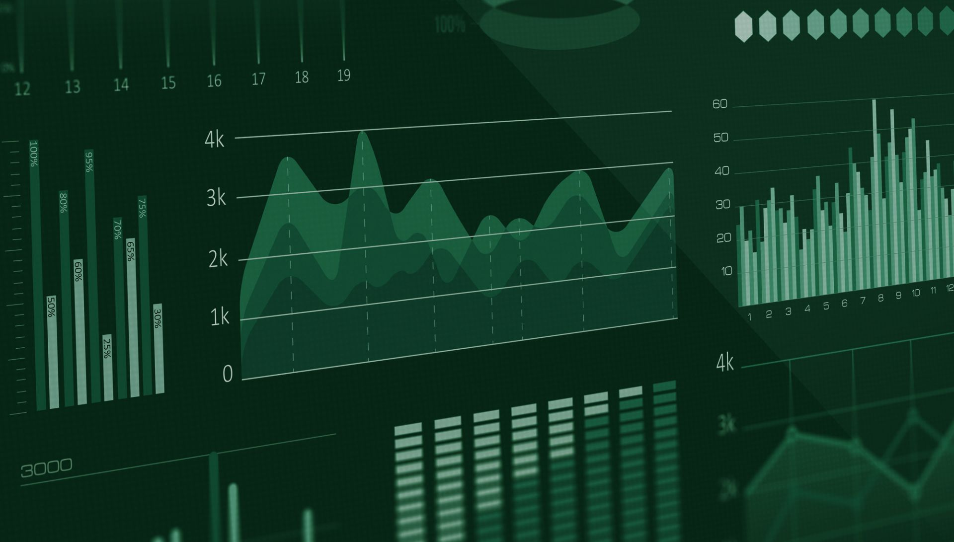 Image of analytics on a display
