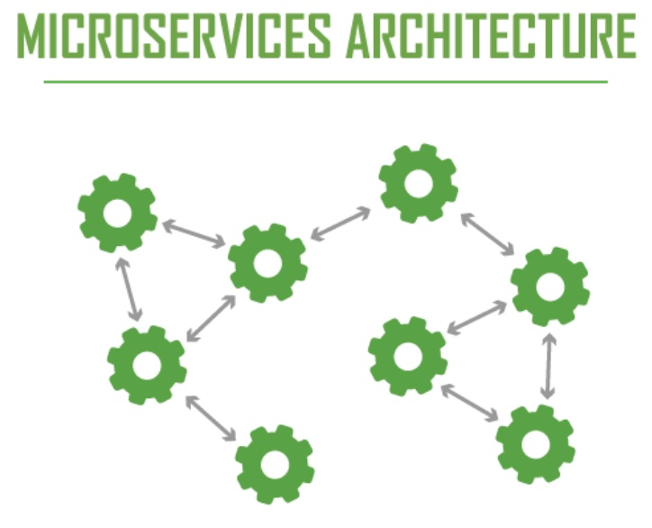 Top 4 Pros and Cons of Microservices Architecture